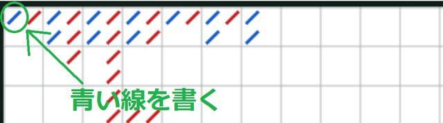 異なる結果の場合、甲由路には青い斜線で表記